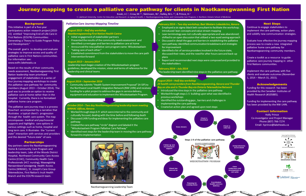 Poster Graphic for Journey Mapping