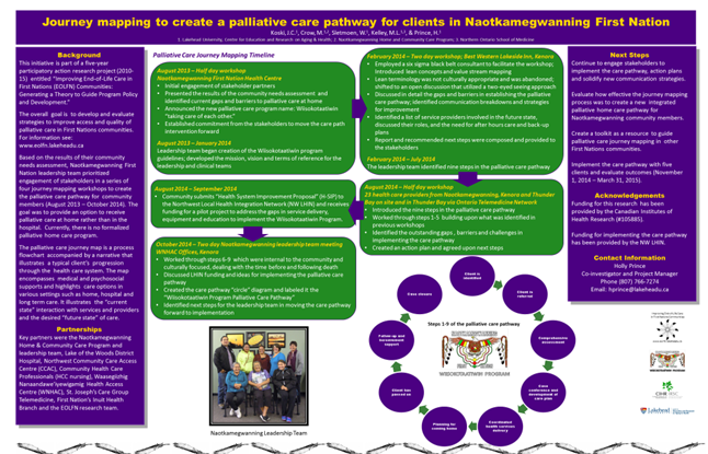 Journey Mapping Poster